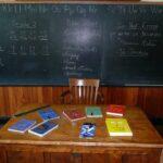 Come fare domanda supplenze docenti 2021-2022